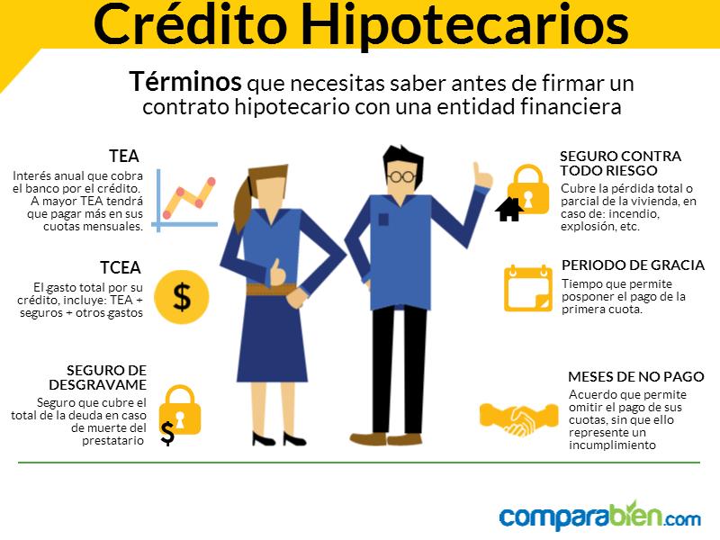 Cr dito hipotecario 6 t rminos importantes - Como solicitar un prestamo hipotecario ...